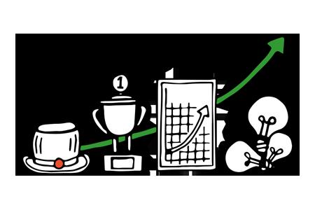 Argumentera för högre lön utifrån mål och resultat