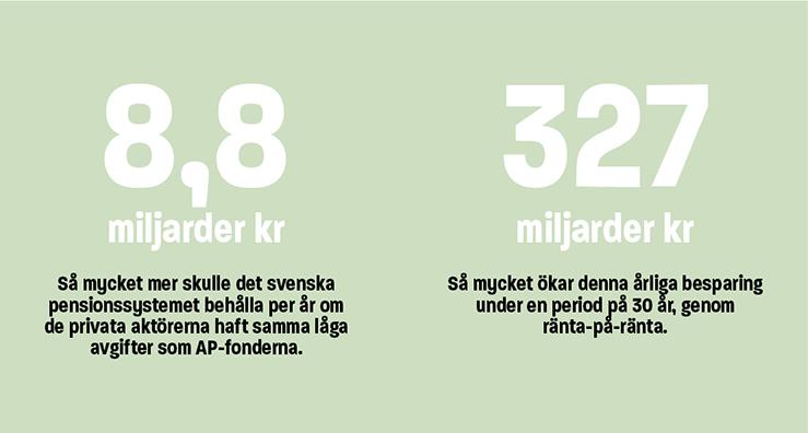 Infografik Avgiftens påverkan på pension ex 3