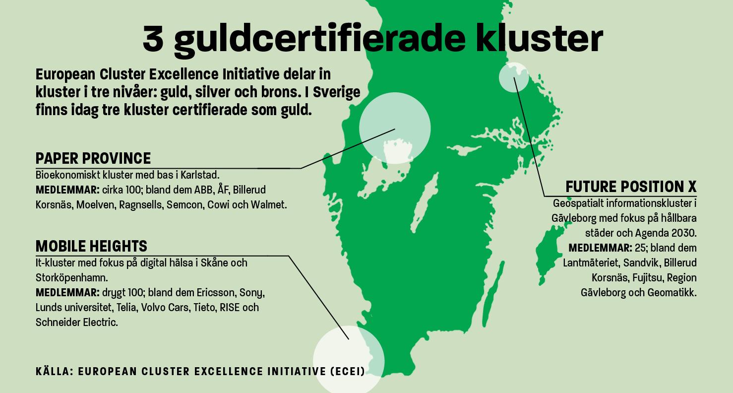 EU-certifierade kluster