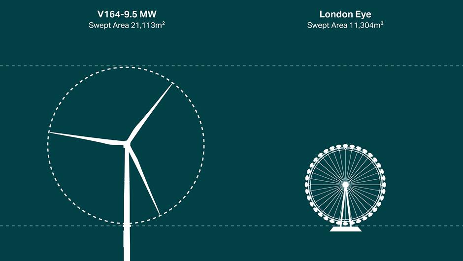 Triton Knoll - större än London Eye