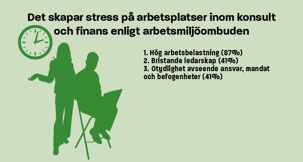 Infografik om vad som skapar stress